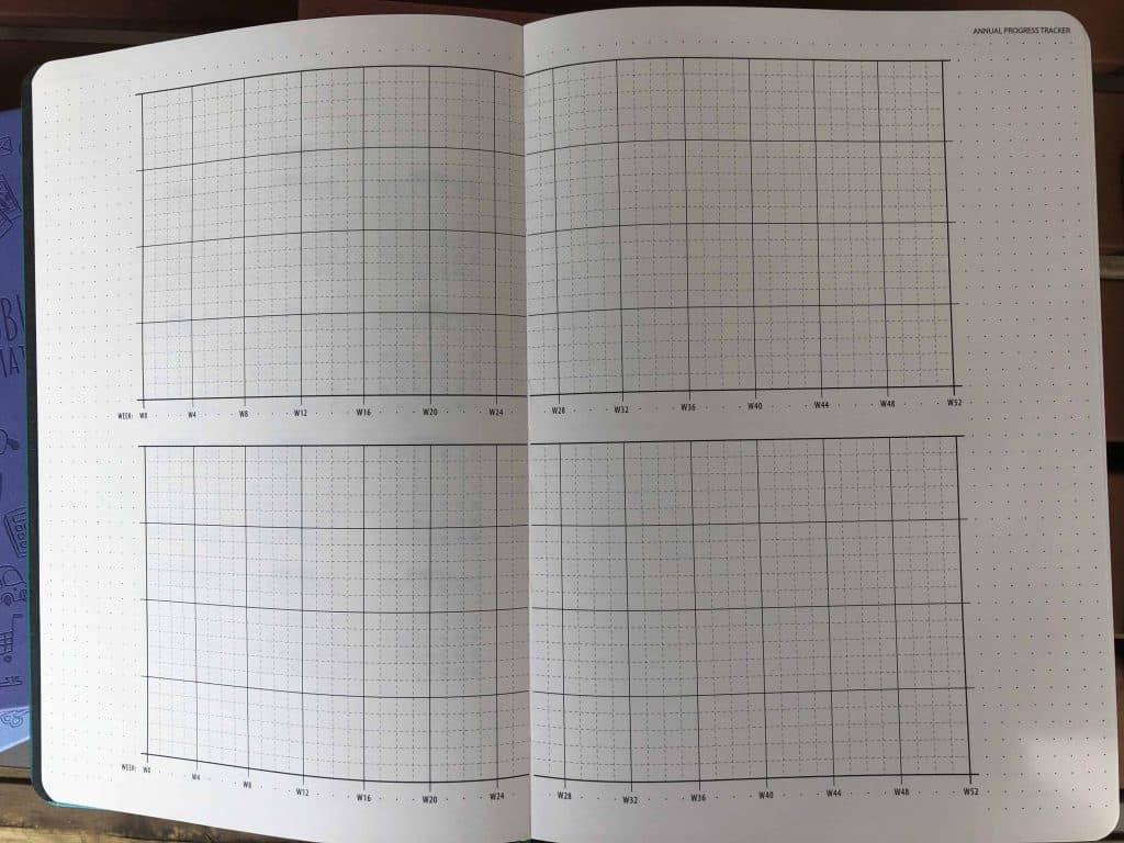 Scribbles That Matter Bullet Planner Year Tracker